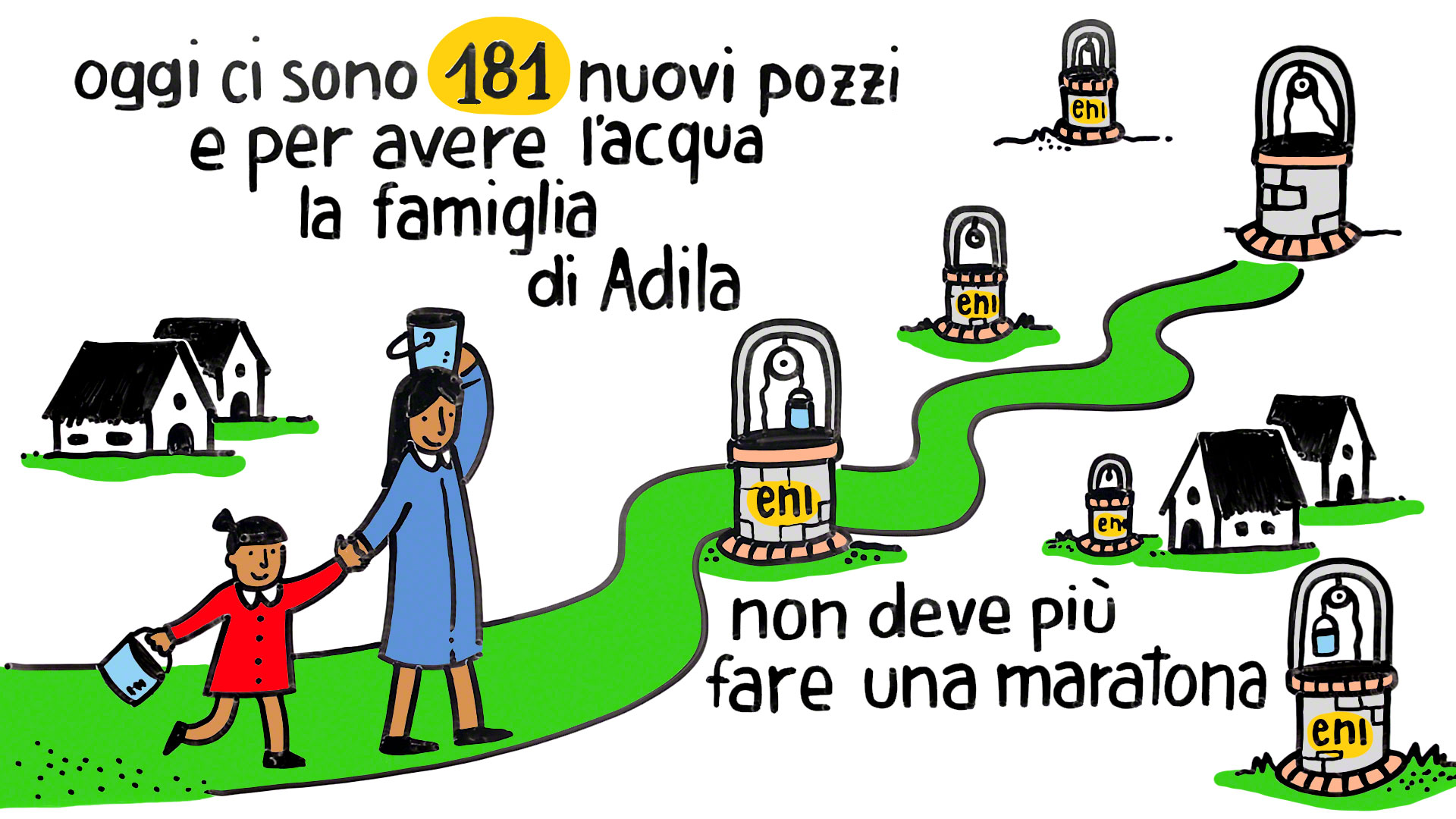 Eni – Adila